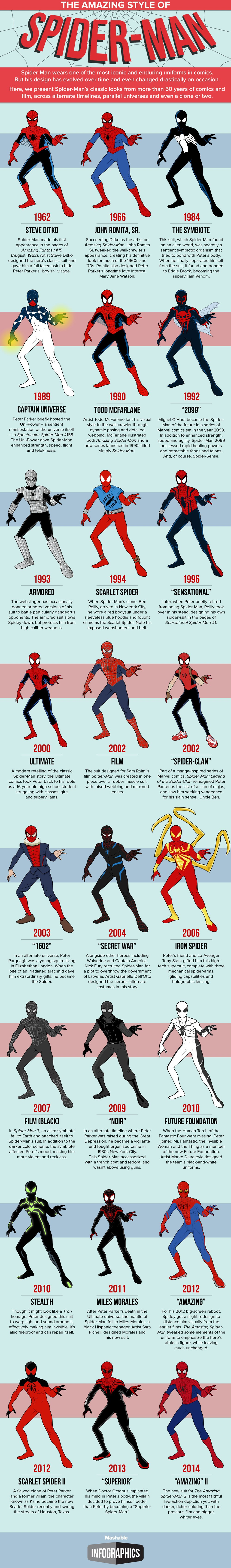 Spidey-Graphic-Web-2
