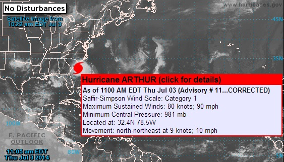 Hurricane Arthur Could Be Category 2