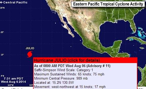 Hurricane Julio
