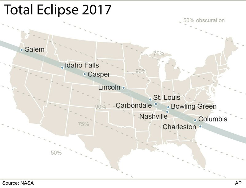 Upcoming events and showings for the solar eclipse